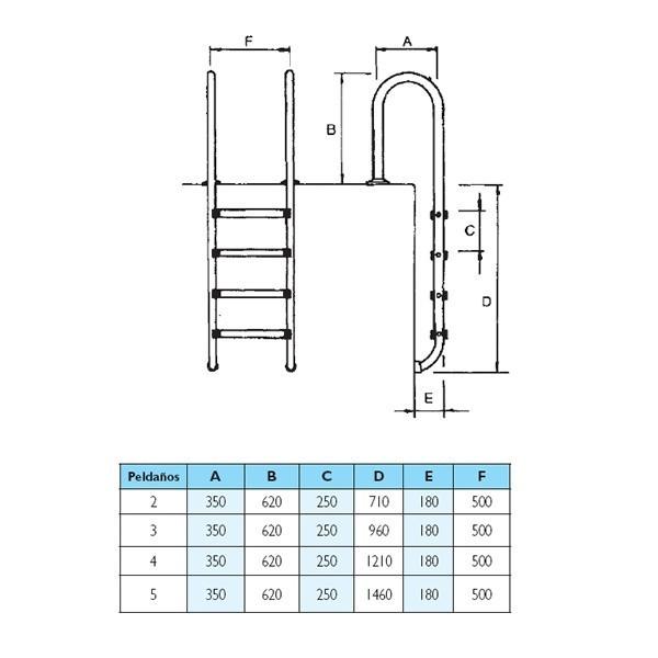 Escalera modelo muro en acero aisi 304 todo en piscinas - Medidas para una piscina ...